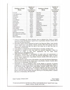 Election Notice_page-0002